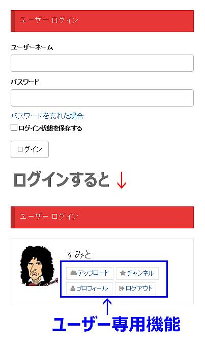 ボカロ ショウ チューブの登録ユーザー専用のページ